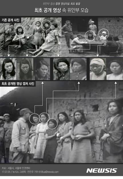 【서울=뉴시스】전진우 기자 = 5일 서울시와 서울대 인권센터는 미국 국립문서기록 관리청에서 70년 넘게 잠자고 있던 포로로 잡힌 한국인 위안부 등 7명 여성 모습 담긴 영상을 발굴·공개했다. 618tue@newsis.com