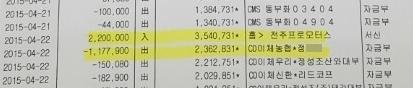 정비사 정씨가 월급을 지급받은 뒤, 근무 중에 실수를 했다는 이유로 패널티를 받아 급여 중 삭감된 돈을 D보험사 출동 서비스 업체인 전북 전주의 A지점 대표 김씨의 부인 정모씨의 명의로 보낸 은행거래 내역2017.1.12/뉴스1 © News1 박아론 기자