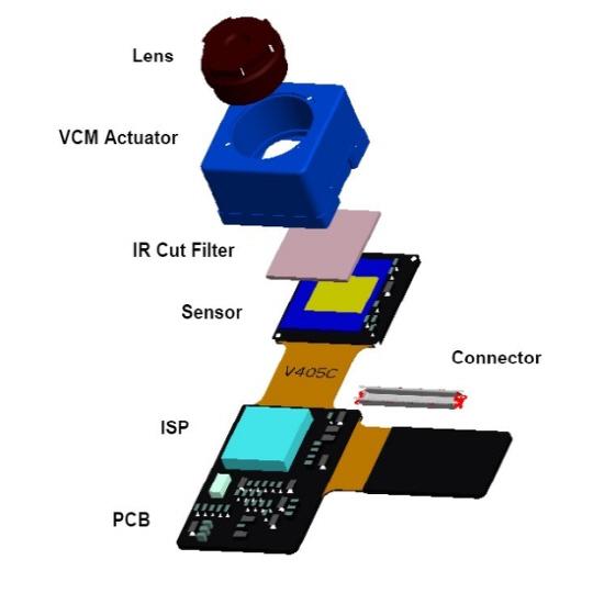 스마트폰 카메라 모듈의 구조. 맨 앞에 렌즈 모듈이 있으며 렌즈를 감싸는 AF액츄에이터가 보인다. 이후 적외선(IR)필터와 그 아래에 이미지 센서가 있다.
