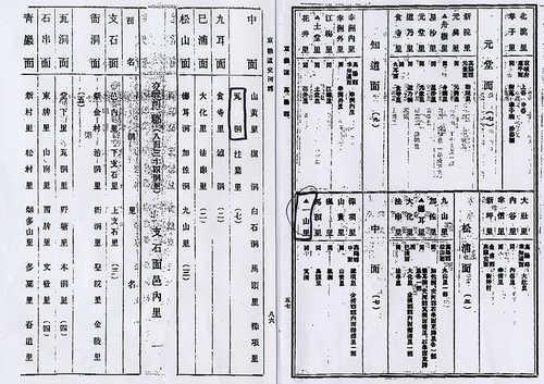 조선총독부가 1912년 발간한 '지방행정구역명칭 일람(사진 왼쪽)'에는 중면(中面) 와동(瓦洞)이라고 표기돼 있으나 1914년 일제의 창지개명 이후 1917년 발간한 '조선전도 부.군.면.리.동 일람'에는 일산리(一山里)라고 표기돼 일산이 일제 식민지 지명임을 보여주고 있다.