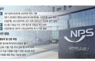 [이슈 & 워치] '최순실 트라우마'에 빠진 국민연금