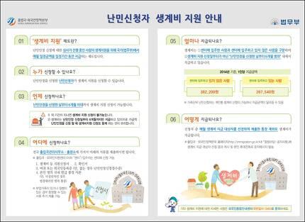한국은 난민인정 신청자에 대해 6개월 동안 생계비를 지급하고 있다. 그러나 종종 생계비 지원을 중단하는 등 굉장히 까다롭다.  ⓒ법무부