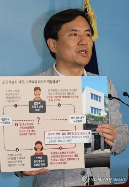 자유한국당 김진태 의원 [연합뉴스 자료사진]