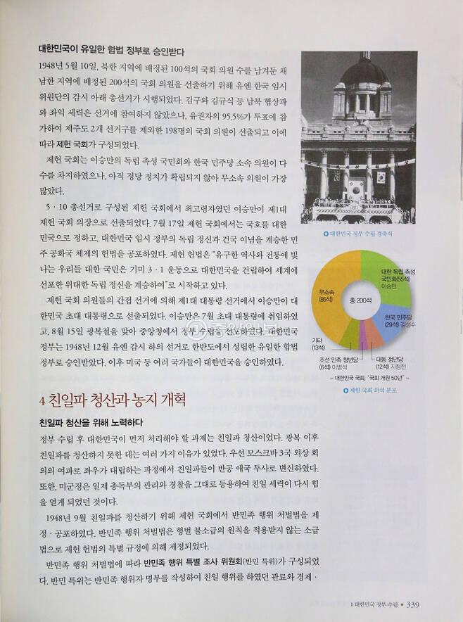 ▲ 이승만 정부 평가 / 리베르