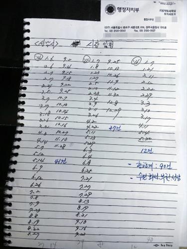 행자부가 요구한 이재명 성남시장 90일치 일정[성남시 제공]
