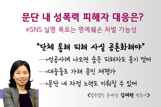 김재련 변호사가 말하는 성폭력 피해자의 대응법
