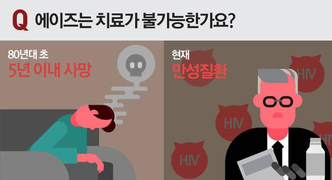 에이즈는 치료가 불가능한가요