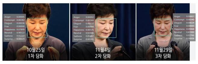 MS의 얼굴분석 기술로 비교해본 박근혜 대통령의 1차·2차·3차 대국민담화 고개 숙인 모습.