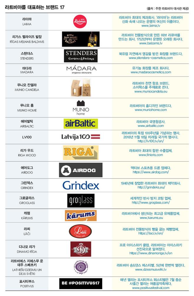 © 시사저널 디지털뉴스팀