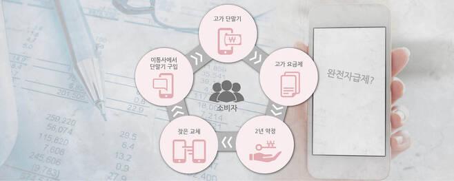 그래픽_게티이미지뱅크, 장은영