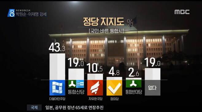 ▲ 지난달 30일 MBC·코리아리서치 여론조사 리포트 갈무리.