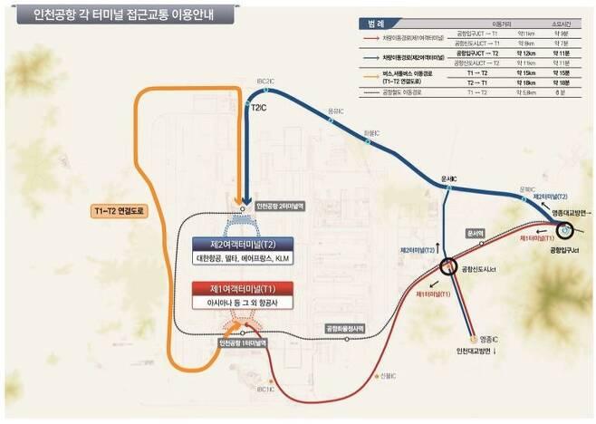 인천국제공항 제2여객터미널 승용차로 가는 방법. 그래픽 인천공항공사 제공