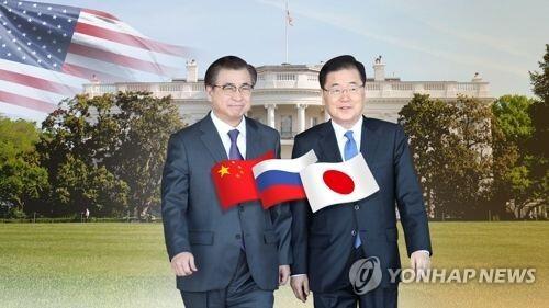 정의용-서훈 귀국…방북결과 설명 위해 중 러 일行 (CG) [연합뉴스TV 제공]