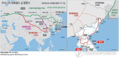 [그래픽] 우리나라 대륙철도 길 열렸다 (서울=연합뉴스) 박영석 기자 = 우리나라가 7일 북한의 찬성표를 얻어 국제철도협력기구(OSJD:Organization for Cooperation of Railway) 정회원으로 가입했다.  OSJD는 유라시아 대륙의 철도 운영국 협의체로서 북한과 중국, 러시아 등 28개국이 정회원으로 가입돼 있다. 중국횡단철도(TCR)와 시베리아횡단철도(TSR), 몽골종단철도(TMGR) 등 유라시아 횡단철도가 지나는 모든 국가가 회원이다.  zeroground@yna.co.kr  (끝)