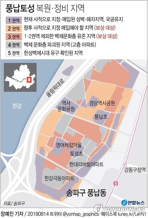 [그래픽] 풍납토성 복원에 3년간 4천억원 투입