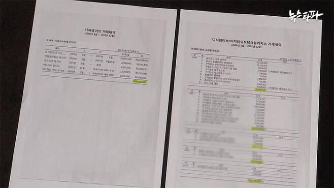 ▲국민일보-디지웨이브 거래 내역