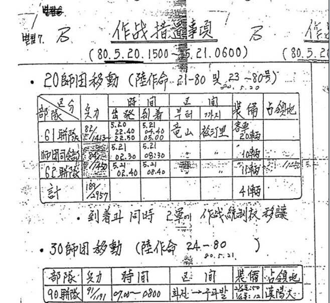 육군본부 작전교육참모부의 '작전상황일지' 5월20~21일 상황일지.