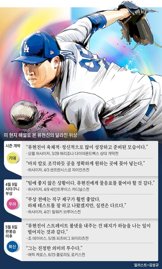 /일러스트=김성규