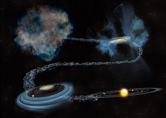 태양계가 생성되는던 때의 물을 보여주는 그림. 지구 바다를 채우고 있는 물은 태양보다 더 오래된 것이라 한다.