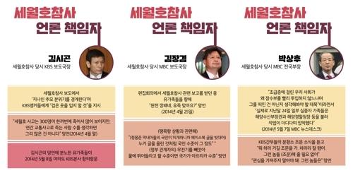 세월호 단체들, '참사 왜곡보도' KBS·MBC 책임자 명단 공개 [4월 16일의 약속 국민연대 제공]