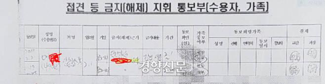 2017년2월1일 인천지검 강력부 검사가 동료검사를 협박한 혐의로 체포된 이모씨를  20일간 가족을 포함해 접견을 전면금지하라고 인천구치소에 통보한 문건