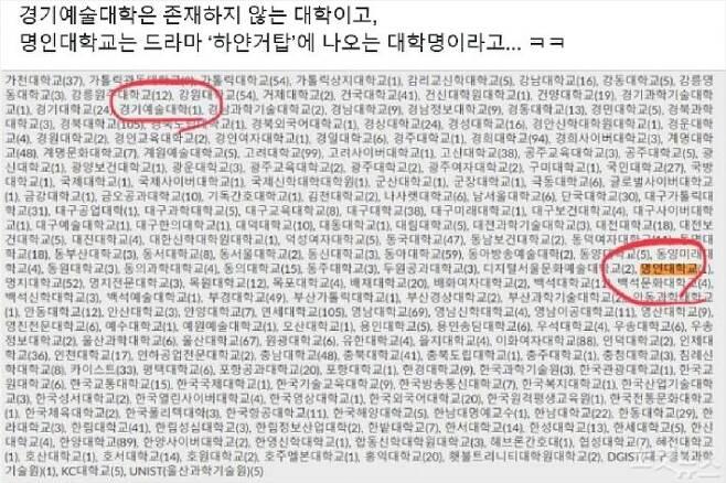 한 누리꾼이 SNS에 정교모의 시국선언 명단을 캡처해서 올렸다. 시국선언 명단에는 실제 존재하지 않는 대학들이 포함되어 있다. 현재 해당 대학들은 삭제된 상태다. 사진=SNS 게시물 캡처