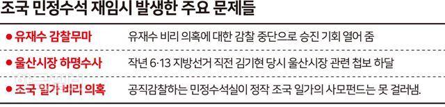 송정근 기자
