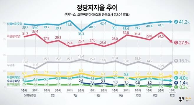 제작=이희정