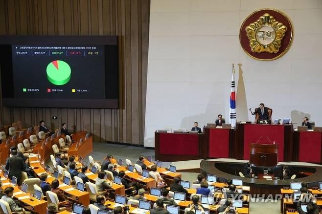 문희상 국회의장이 30일 국회 본회의에서 '고위공직자범죄수사처법(공수처법)'을 가결하고 있다. 연합뉴스