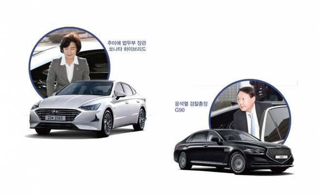 ⓒ연합뉴스·시사저널 임준선·현대자동차 제공