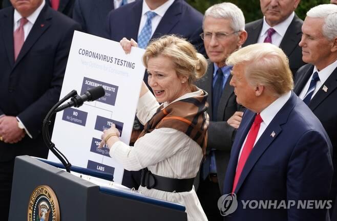 드라이브 스루 검사법 설명하는 데비 벅스 조정관 [로이터=연합뉴스]