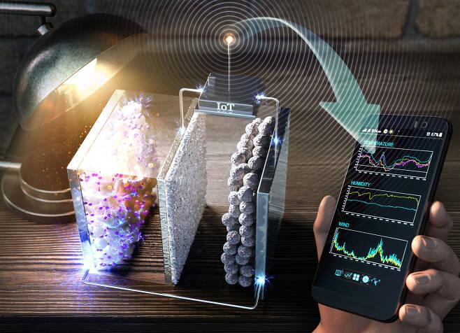 실내조명으로 충전된 전지를 이용해 센서를 작동시키고 온도를 감지하는 연구 개념도(울산과학기술원 제공) 2020.05.21 / 뉴스1