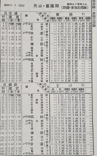 ▲1940년 동해북부선 열차 시간표 ⓒ박흥수