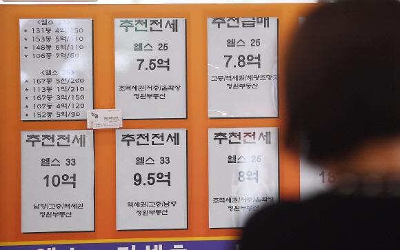 문재인 정부의 21번째 부동산 대책인 주택시장 과열요인 관리방안(6.17 대책)이 발표됐다. 국토부가 발표한 이번 대책에 따르면 앞으로 투기지구나 투기과열지구 내 3억원이 넘는 아파트를 사면 전세대출 보증이 제한된다. 사진은 17일 서울 송파구 부동산중개업소. 2020.6.17 오장환 기자 5zzang@seoul.co.kr
