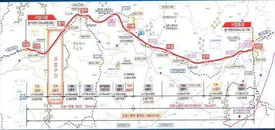죽령터널 공사구간. 도담~경천 전체 공사 구간 중 2공구에 해당하며, 터널 구간은 11.2km다.