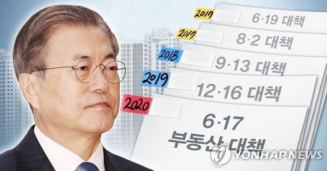 문재인 정부 '부동산 대책' (PG) [김민아 제작] 사진합성·일러스트