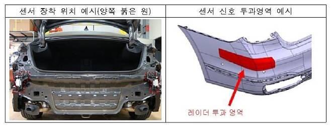 [보험개발원 제공]