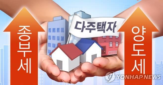 다주택자 종부세ㆍ양도세ㆍ취득세 강화 (PG) [장현경 제작] 일러스트
