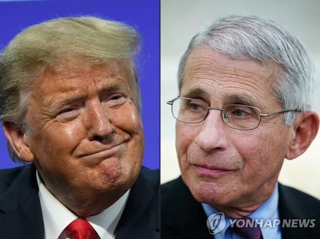 트럼프 대통령과 파우치 소장(오른쪽) [AFP=연합뉴스]
