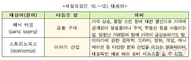 [서울=뉴시스]이번에 선정된 새말모임 대체어(사진=문화재청 제공)2020.07.20 photo@newsis.com