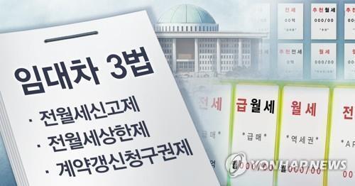 임대차 3법 [연합뉴스 자료사진]