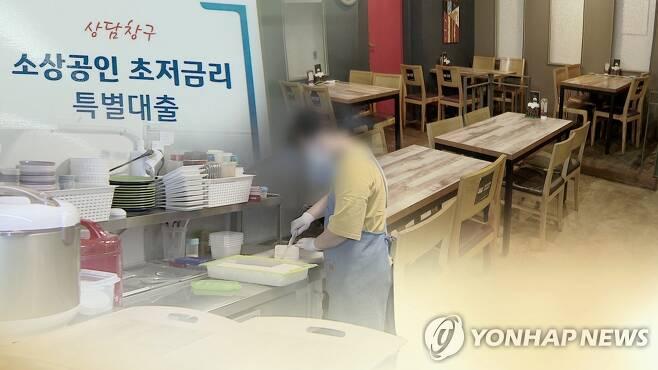소상공인 대출 (CG) [연합뉴스TV 제공]