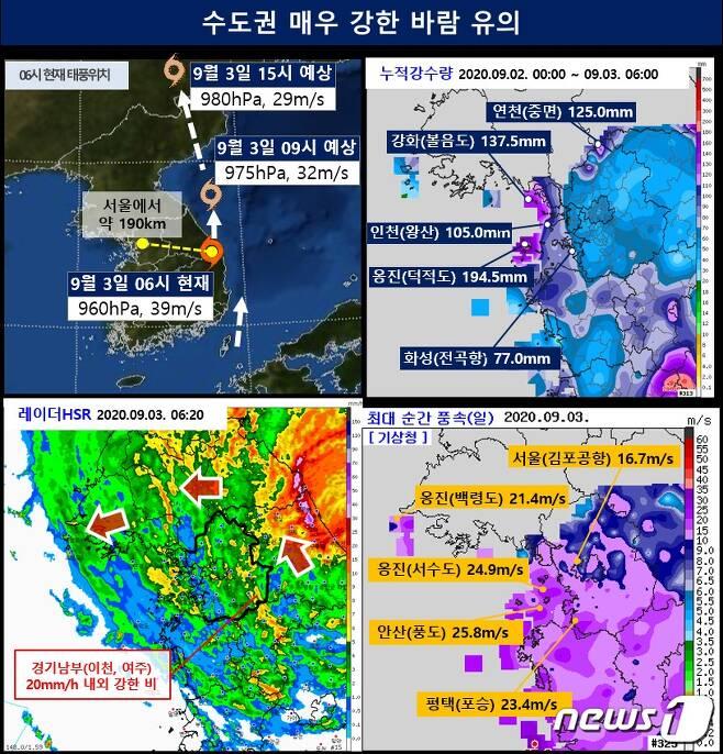 3일 오전 6시40분 기준 태풍현황 및 수도권 기상실황(기상청 제공) © 뉴스1