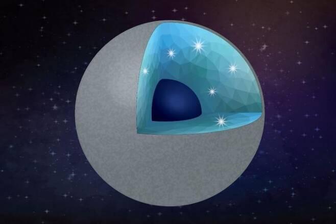 다이아몬드와 실리카가 주요 광물인 고탄소 외계행성 [Shim/ASU/Vecteezy 제공/ 재판매 및 DB 금지]