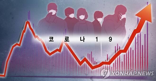코로나19 재확산 (PG) [장현경 제작] 일러스트
