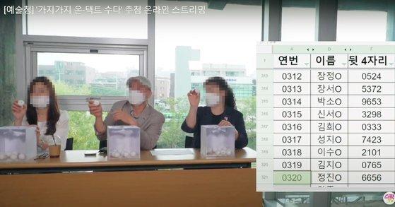 15일 유튜브로 중계된 서울문화재단의 지원금 대상자 선정 장면. [유튜브 캡처]
