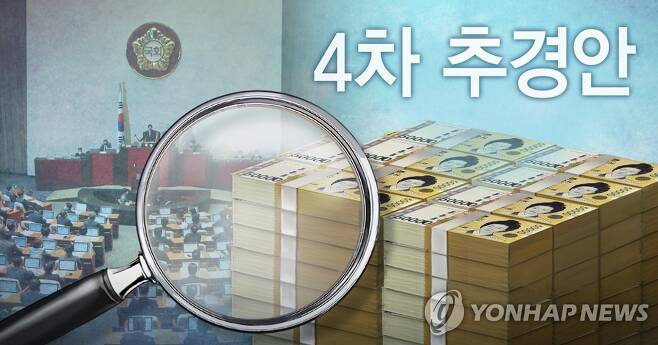 국회 4차 추경안 심사 (PG) [김민아 제작] 사진합성·일러스트