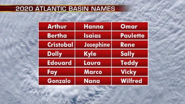 올해 발생할 허리케인과 열대성 폭풍에 붙이기 위해 미국 기상청이 마련한 이름 목록/폭스뉴스 캡처.