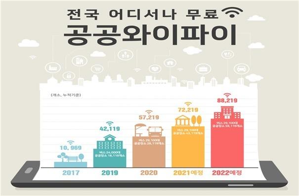 (과학기술정보통신부 제공) 2020.09.24 /뉴스1