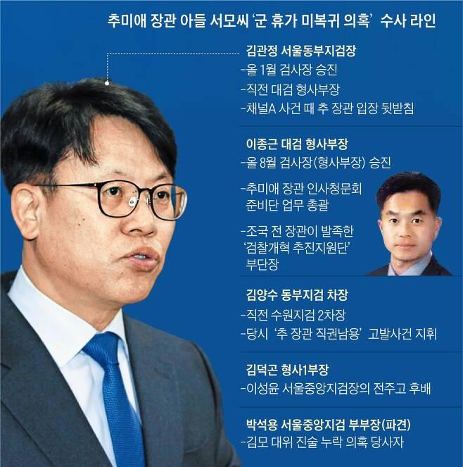 추미애 법무장관 아들 서모씨의 군 휴가 미복귀 의혹 사건 관련 서울동부지검 수사라인